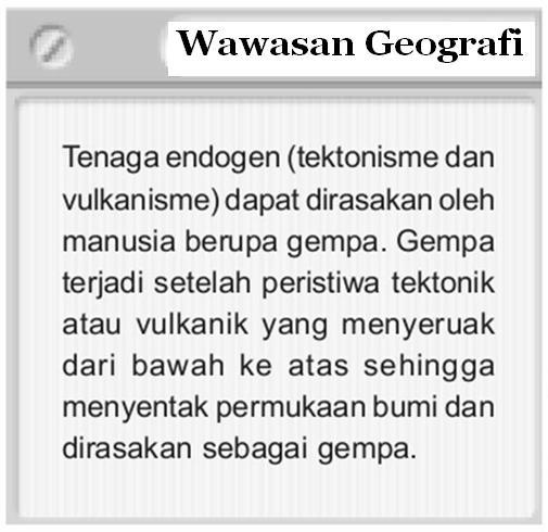 Wawasan Geografi 1