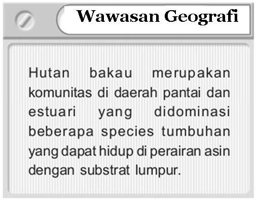Wawasan Geografi 18