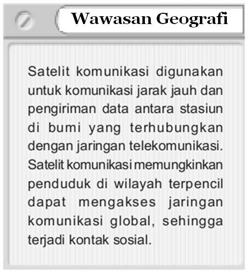 Wawasan Geografi 3